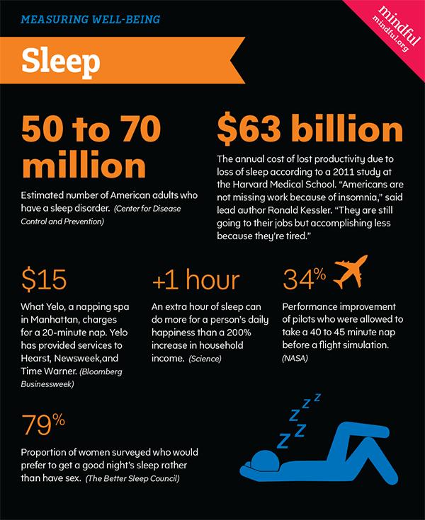sleeping and women's health